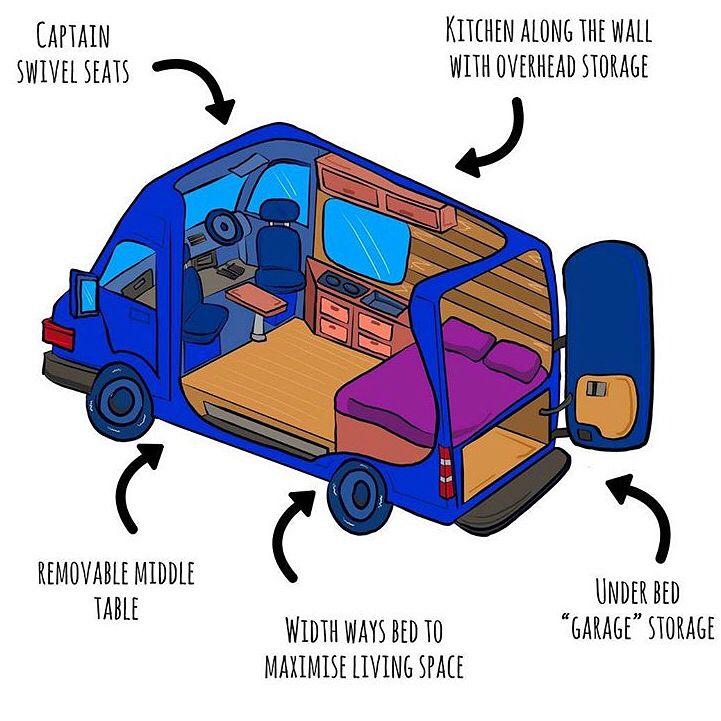 furgoneta minicasa.jpg